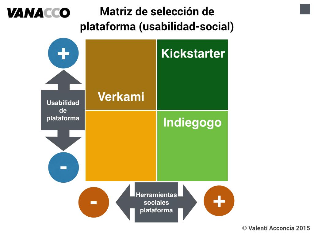 MatrizUsabilidadSocial(2)