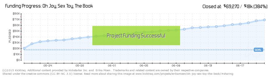 Sexfunding-11